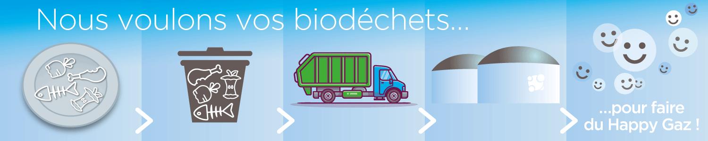 bannière Biowaste FR
